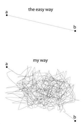 Dans ma vie TOUT a un sens